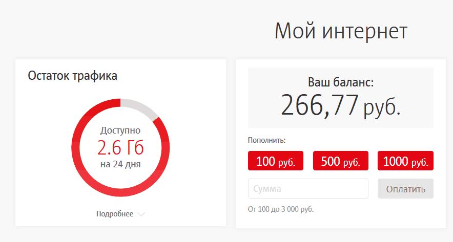 Остаток трафика на сервисе internet.mts.ru