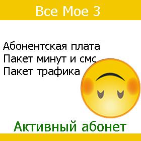 Все мое 3